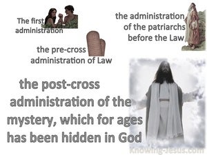 Ephesians 3:9 Administration Of The Mystery white