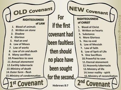 Hebrews 8:7 Old And New Covenants (beige)