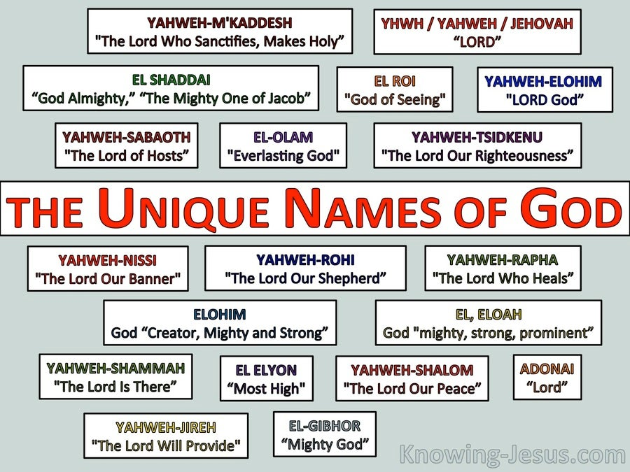 The Unique Names Of God Devotional